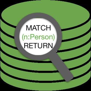 Query Log Analyser Logo